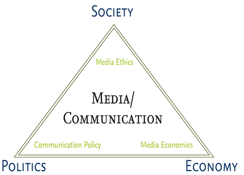 Communication Policy / Media Economics